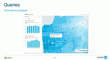Video for Powering Uber Marketplace's Real-Time Data Needs with Elasticsearch