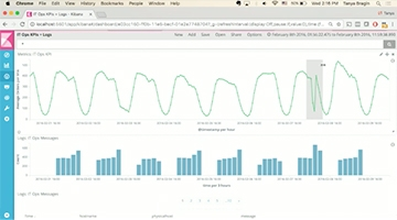 Video for Correlating Metrics and Logs