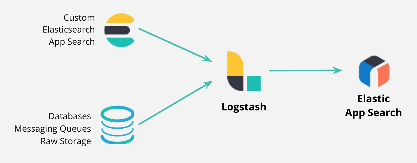 logstash-to-elastic-app-search.png