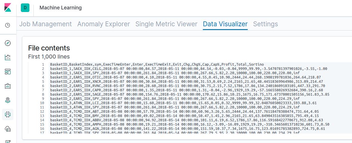 Rückvergleichsergebnisse im Data Visualizer