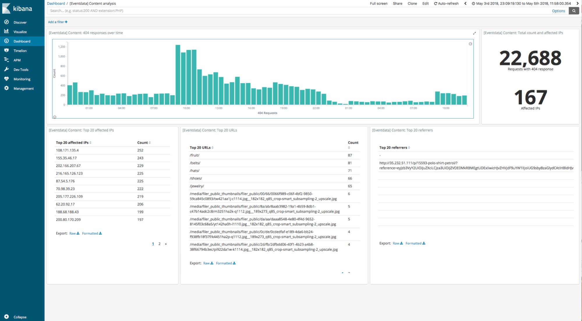 blog-frozen-tier-benchmarking-1.png