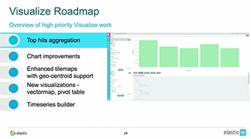 Video for What's Cookin' in Kibana