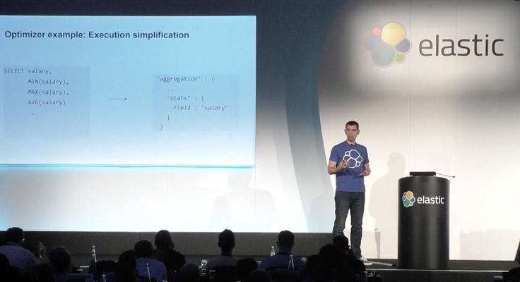 Video for Elasticsearch SQL Deep Dive Session
