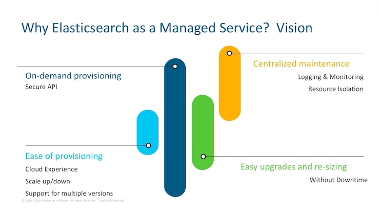Presentation slide -- why Cisco chose Elastic Cloud Enterprise