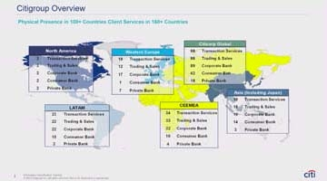 Video for Application Infrastructure Monitoring at Citigroup