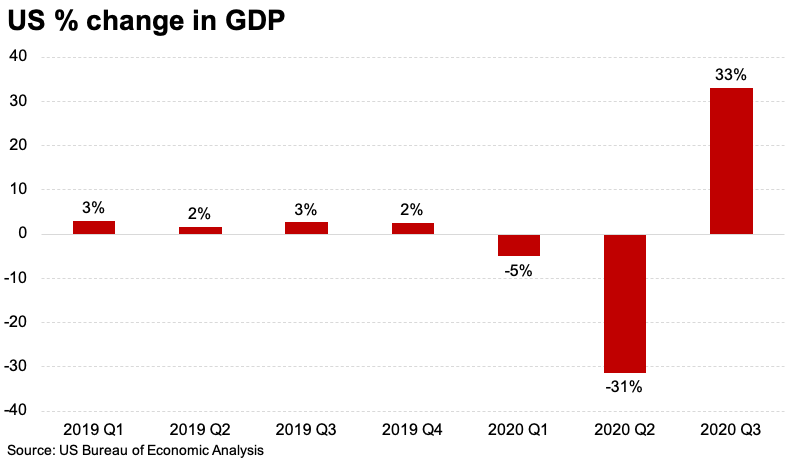 US_change_GDP.png