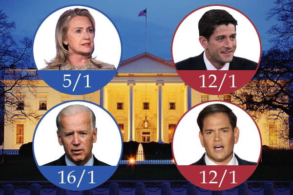 The four early favourites for the 2016 US Presidential election and the Ladbrokes odds against them winning. Clockwise from top-left: Hillary Clinton, Paul Ryan, Marco Rubio and Joe Biden. Graphic: Carla Millar