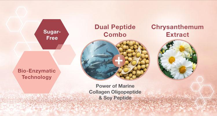 Marine Collagen Oligopeptide