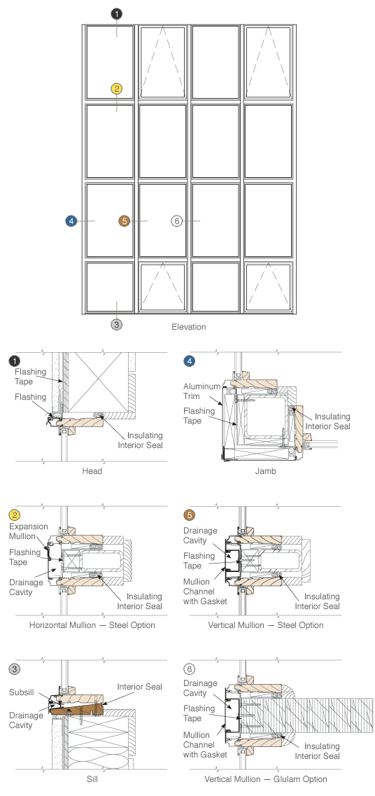 window wall design recommendations