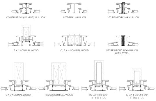 mullion design options for fiberglass