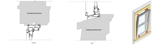 fiberglass installation pocket installation