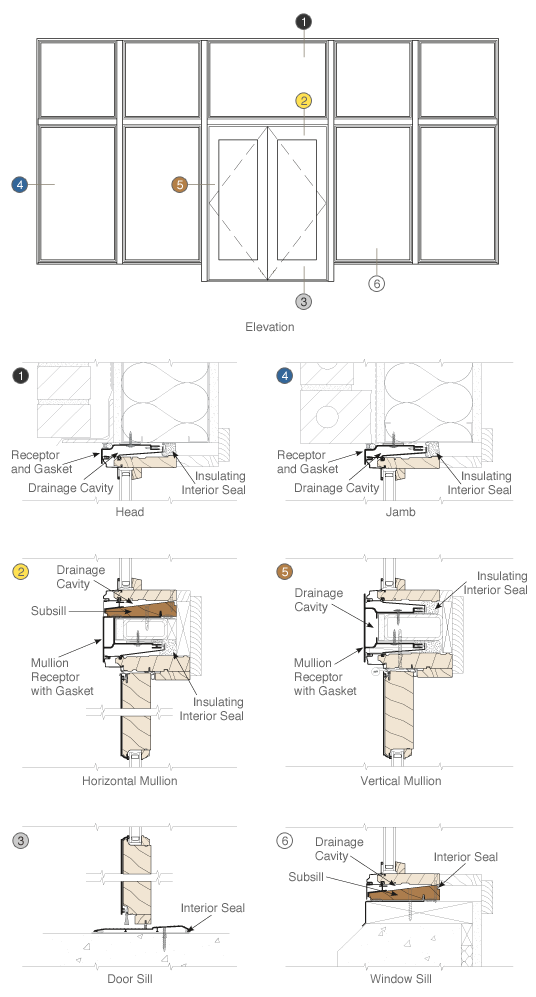store front design recommendations