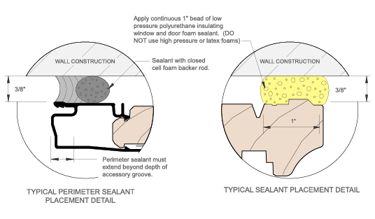 typical sealant recommendations