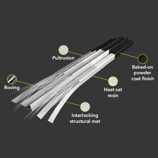 Impervia broomstick with descriptors