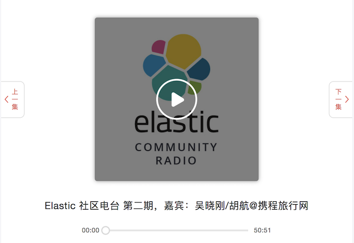Elastic Podcast - Ctrip
