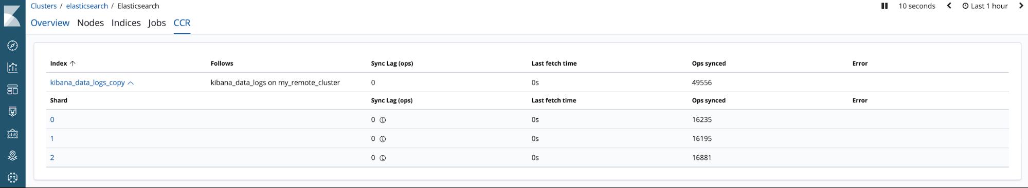 Interface utilisateur du Monitoring de la CCR Elasticsearch dans Kibana