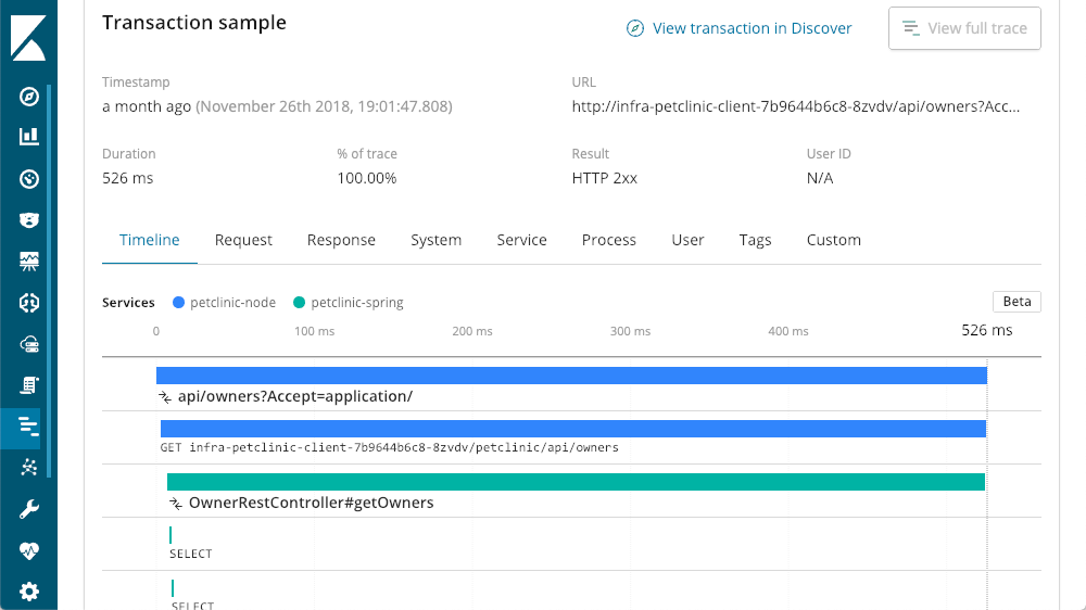 Monitoring Applications with Elasticsearch and Elastic APM