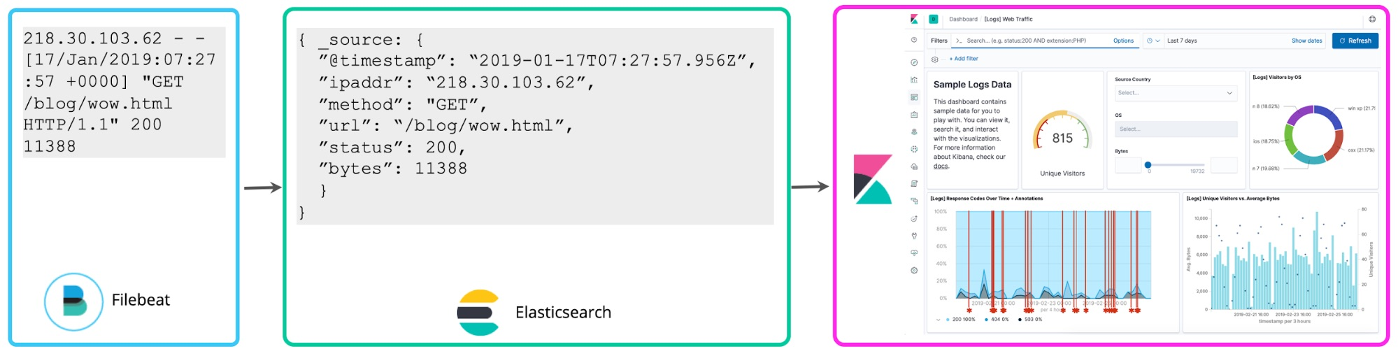 schema-on-write.jpg