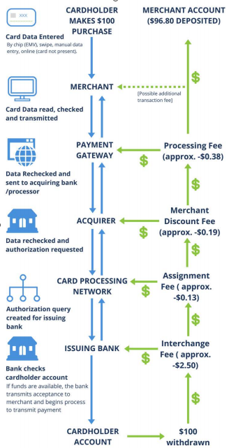 PaymentFlowGraphic.png