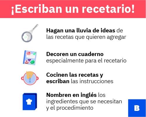 Iconografia_SP_Blog_Recetario.jpg